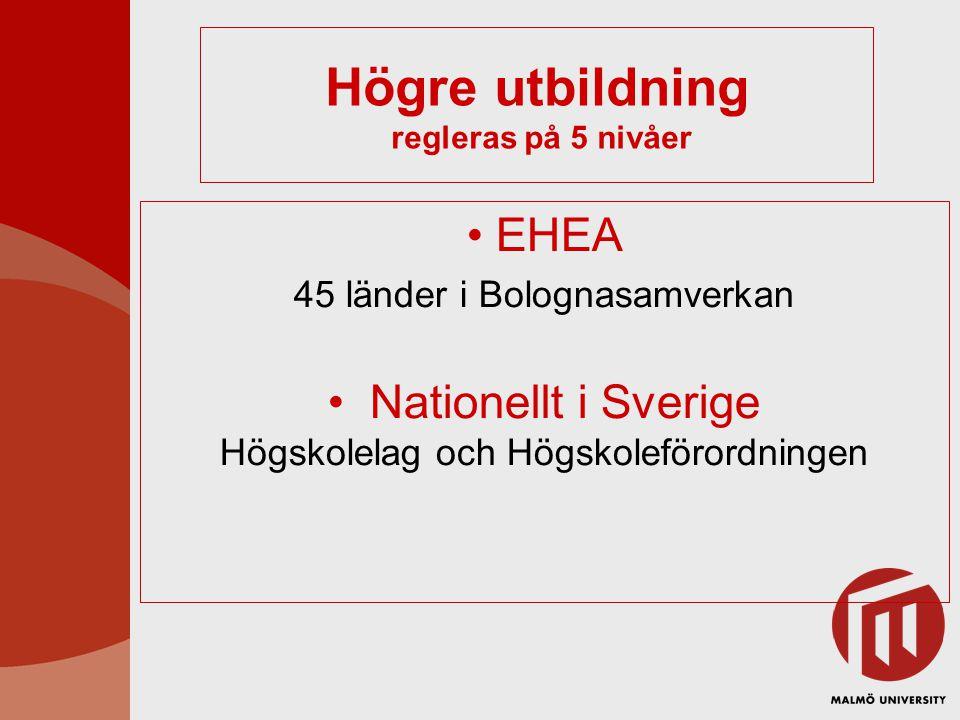 Högre utbildning regleras på 5 nivåer EHEA 45 länder i Bolognasamverkan Nationellt i Sverige Högskolelag och Högskoleförordningen