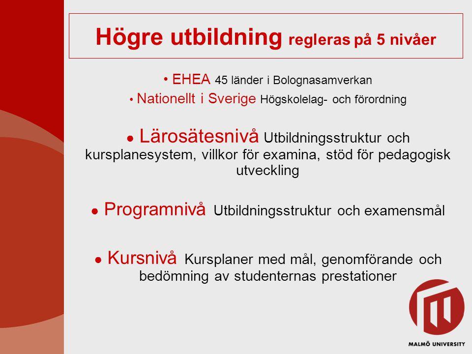 Högre utbildning regleras på 5 nivåer EHEA 45 länder i Bolognasamverkan Nationellt i Sverige Högskolelag- och förordning ● Lärosätesnivå Utbildningsst