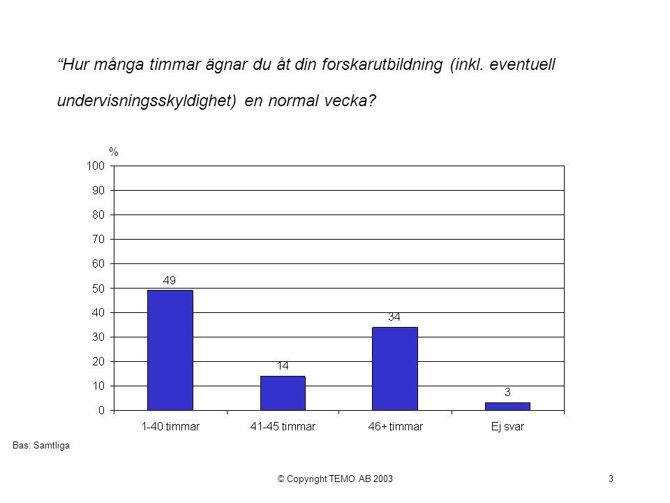 © Copyright TEMO AB 20033 Hur många timmar ägnar du åt din forskarutbildning (inkl.