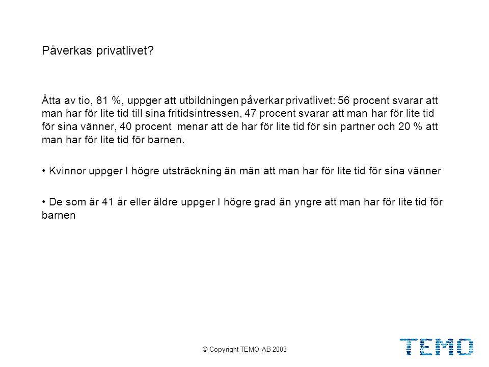© Copyright TEMO AB 200339 Påverkas privatlivet.