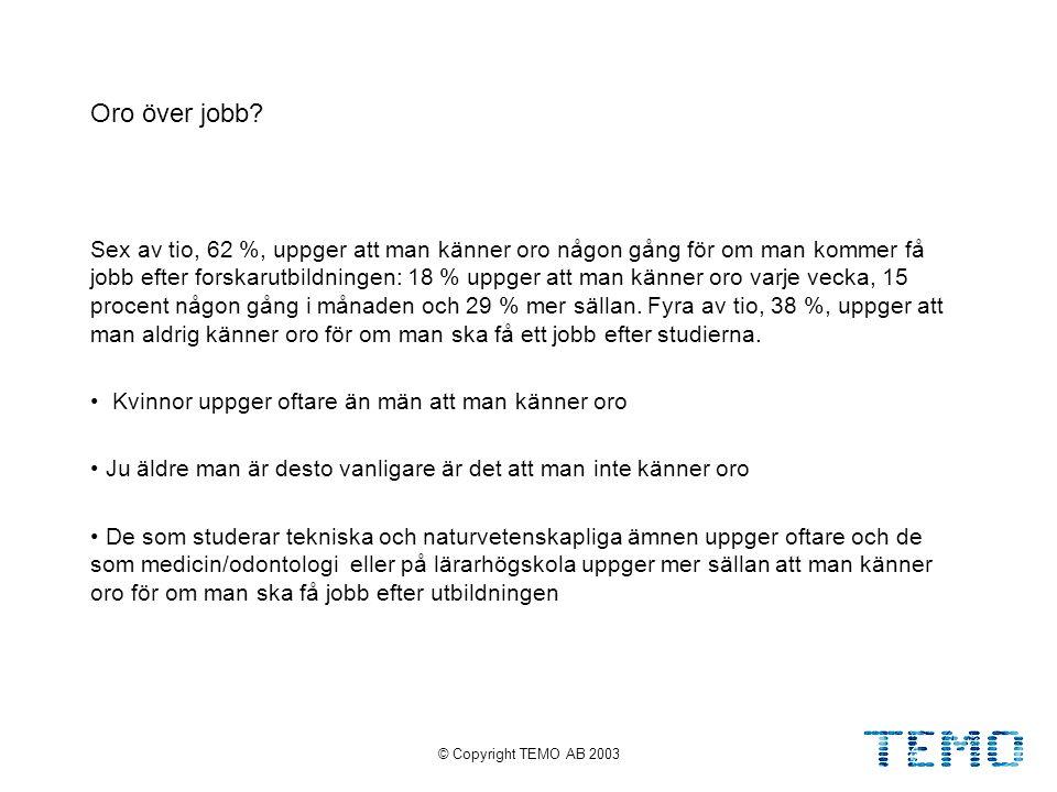 © Copyright TEMO AB 200345 Oro över jobb.