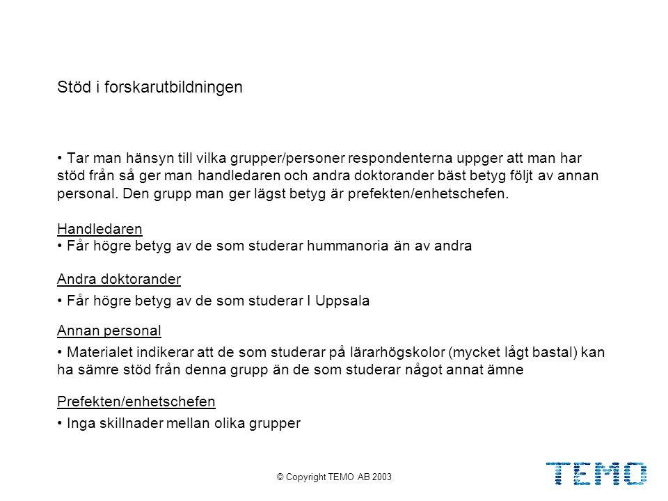 © Copyright TEMO AB 20036 Stöd i forskarutbildningen Tar man hänsyn till vilka grupper/personer respondenterna uppger att man har stöd från så ger man handledaren och andra doktorander bäst betyg följt av annan personal.