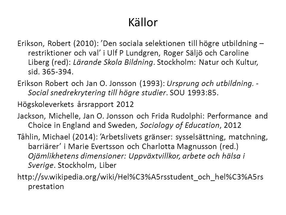 Källor Erikson, Robert (2010): 'Den sociala selektionen till högre utbildning – restriktioner och val' i Ulf P Lundgren, Roger Säljö och Caroline Libe