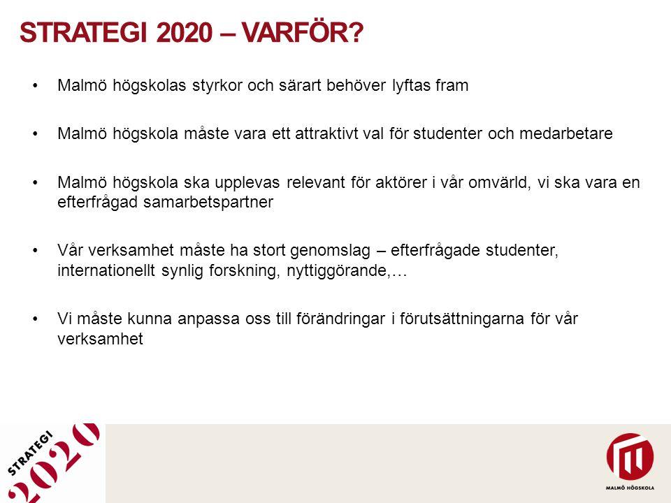STRATEGI 2020 – VARFÖR? Malmö högskolas styrkor och särart behöver lyftas fram Malmö högskola måste vara ett attraktivt val för studenter och medarbet