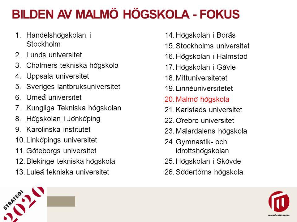 BILDEN AV MALMÖ HÖGSKOLA - FOKUS 1.Handelsho ̈ gskolan i Stockholm 2.Lunds universitet 3.Chalmers tekniska ho ̈ gskola 4.Uppsala universitet 5.Sverige