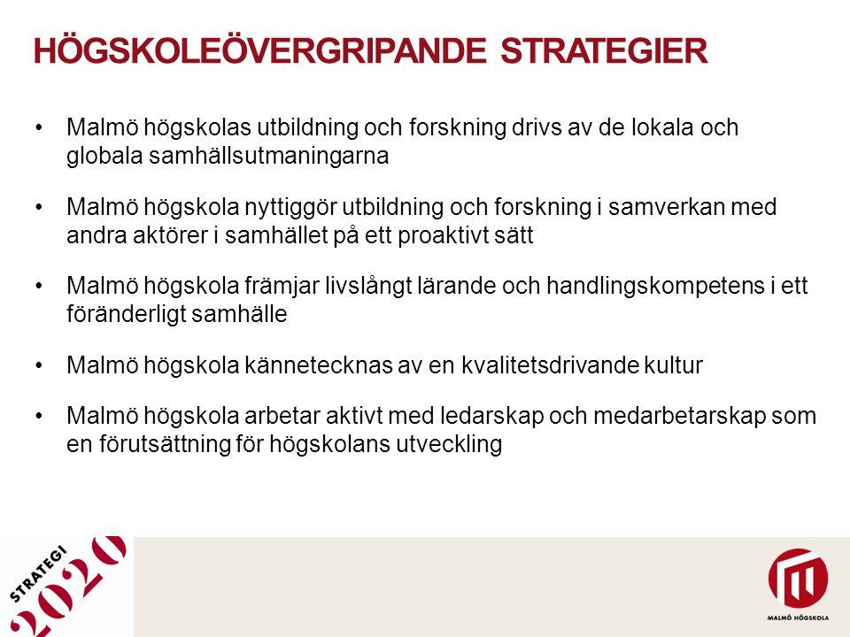 HÖGSKOLEÖVERGRIPANDE STRATEGIER Malmö högskolas utbildning och forskning drivs av de lokala och globala samhällsutmaningarna Malmö högskola nyttiggör