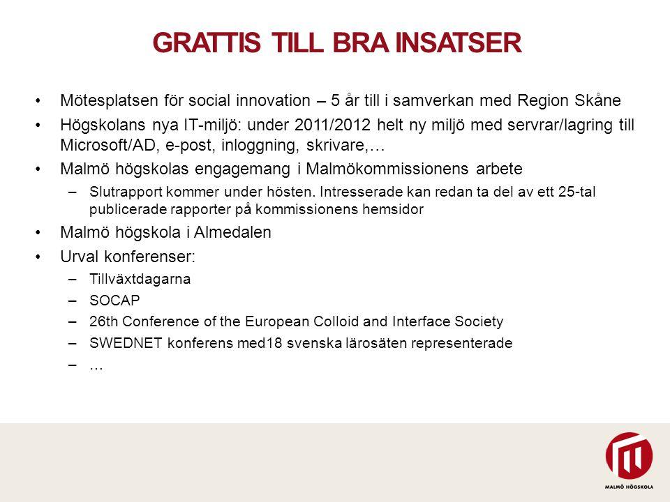 GRATTIS TILL BRA INSATSER Mötesplatsen för social innovation – 5 år till i samverkan med Region Skåne Högskolans nya IT-miljö: under 2011/2012 helt ny
