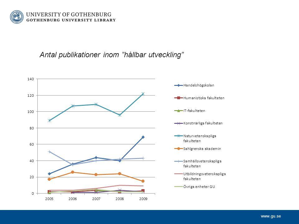 """www.gu.se Antal publikationer inom """"hållbar utveckling"""""""