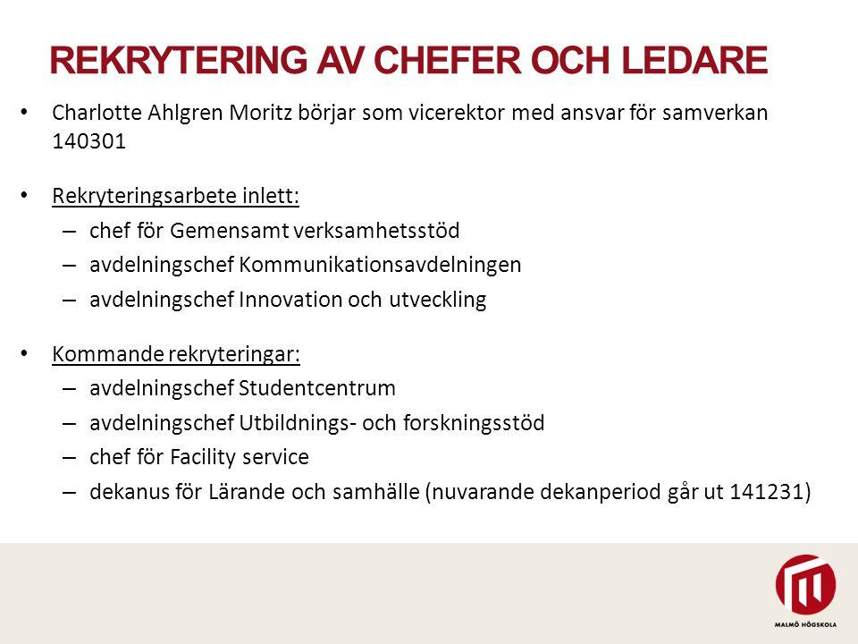 REKRYTERING AV CHEFER OCH LEDARE Charlotte Ahlgren Moritz börjar som vicerektor med ansvar för samverkan 140301 Rekryteringsarbete inlett: – chef för