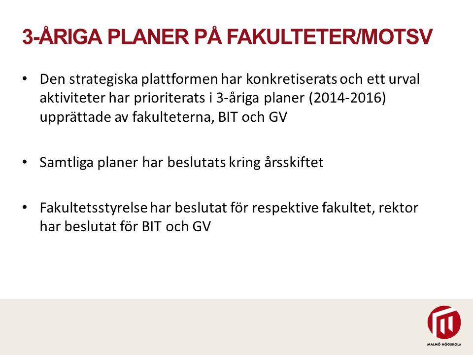 3-ÅRIGA PLANER PÅ FAKULTETER/MOTSV Den strategiska plattformen har konkretiserats och ett urval aktiviteter har prioriterats i 3-åriga planer (2014-20