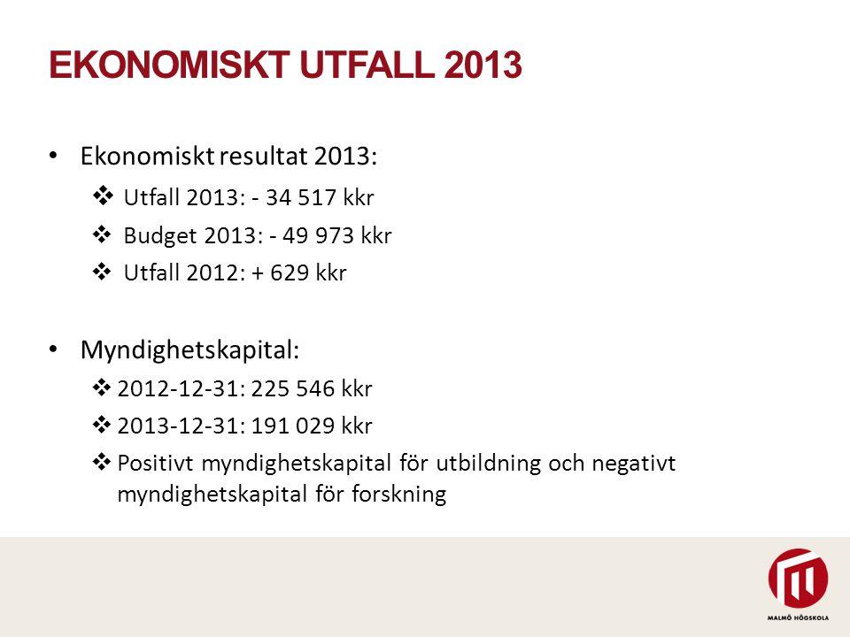 EKONOMISKT UTFALL 2013 Ekonomiskt resultat 2013:  Utfall 2013: - 34 517 kkr  Budget 2013: - 49 973 kkr  Utfall 2012: + 629 kkr Myndighetskapital: 
