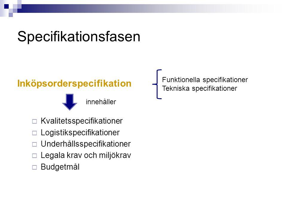 Specifikationsfasen Inköpsorderspecifikation  Kvalitetsspecifikationer  Logistikspecifikationer  Underhållsspecifikationer  Legala krav och miljök