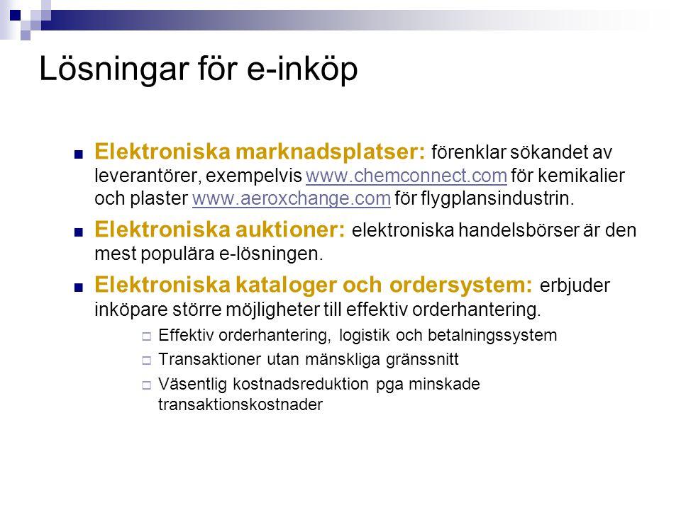 Lösningar för e-inköp ■ Elektroniska marknadsplatser: förenklar sökandet av leverantörer, exempelvis www.chemconnect.com för kemikalier och plaster ww