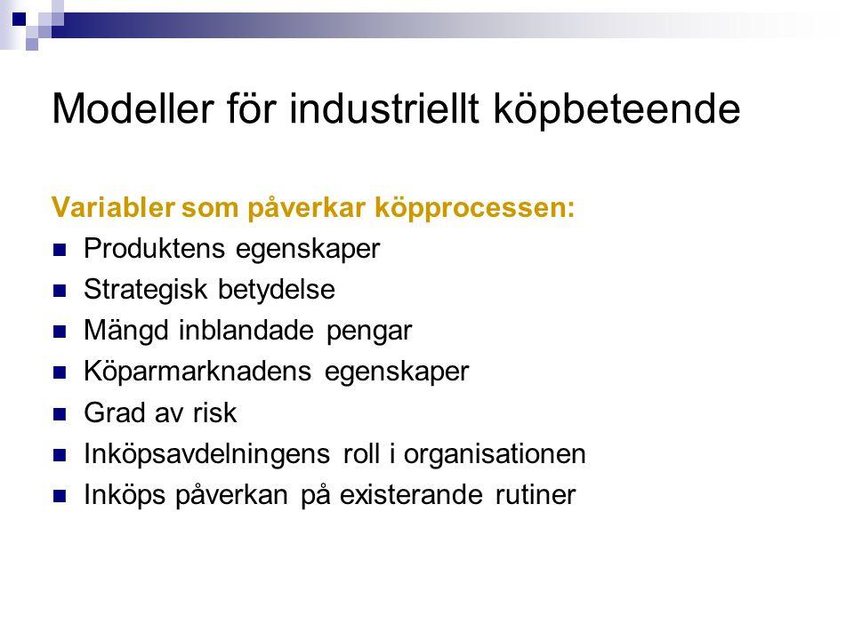 Modeller för industriellt köpbeteende Variabler som påverkar köpprocessen: Produktens egenskaper Strategisk betydelse Mängd inblandade pengar Köparmar