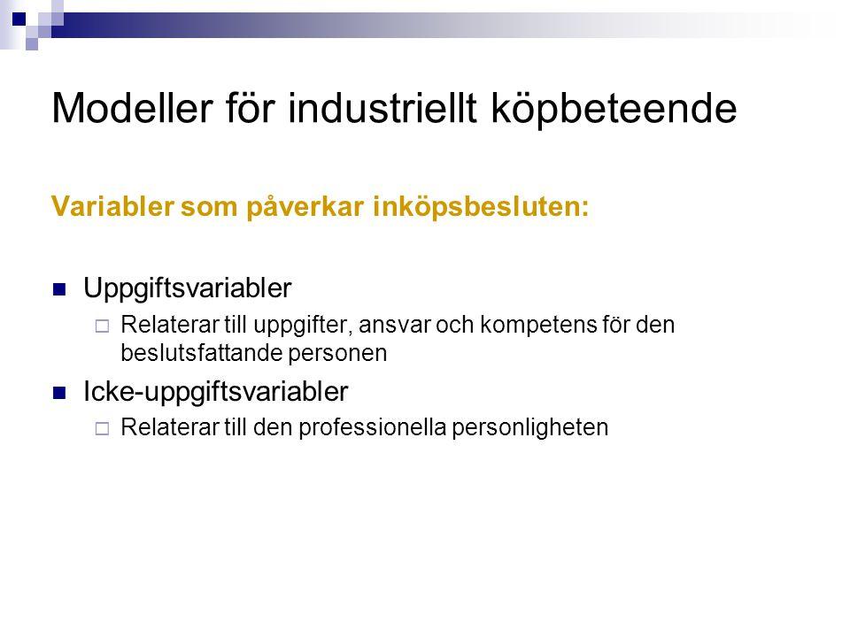 Modeller för industriellt köpbeteende Variabler som påverkar inköpsbesluten: Uppgiftsvariabler  Relaterar till uppgifter, ansvar och kompetens för de