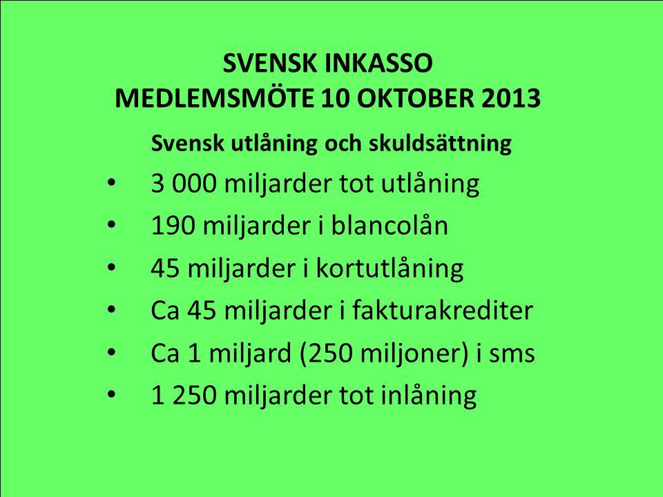 SVENSK INKASSO MEDLEMSMÖTE 10 OKTOBER 2013 Svensk utlåning och skuldsättning 3 000 miljarder tot utlåning 190 miljarder i blancolån 45 miljarder i kor