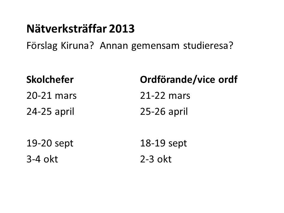 Nätverksträffar 2013 Förslag Kiruna. Annan gemensam studieresa.