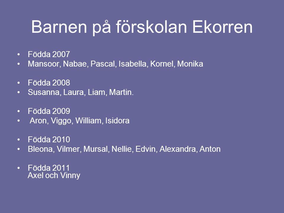 Barnen på förskolan Ekorren Födda 2007 Mansoor, Nabae, Pascal, Isabella, Kornel, Monika Födda 2008 Susanna, Laura, Liam, Martin. Födda 2009 Aron, Vigg