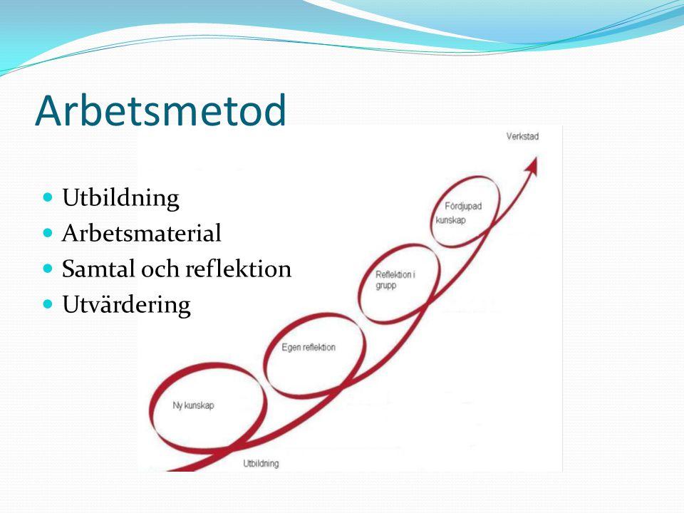 Arbetsmetod Utbildning Arbetsmaterial Samtal och reflektion Utvärdering