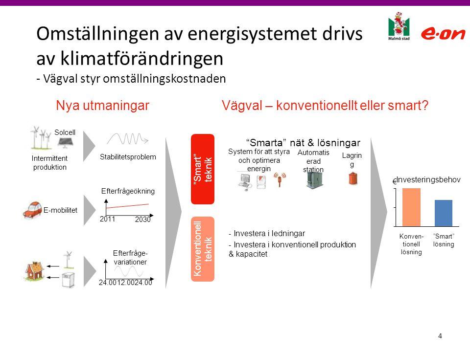 Rätt angreppssätt och tydliga principer är viktiga parametrar Integrerat helhetsgrepp för infrastruktur – Hyllie-projektet i Malmö  Energieffektivitet i hela värdekedjan  Resurseffektivitet med hög självförsörjandegrad  100 % förnybar eller återvunnen energi Generella principer Koncept och lösningar för Hyllie bör ses som en integrerad del av Malmö för att tillföra värde för staden och andra stadsdelar