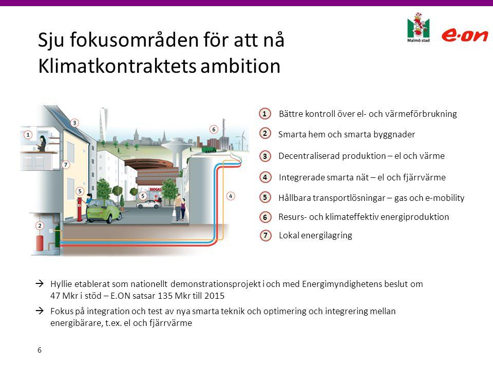Sju fokusområden för att nå Klimatkontraktets ambition 6 1 Bättre kontroll över el- och värmeförbrukning 2 3 4 5 6 Smarta hem och smarta byggnader Dec