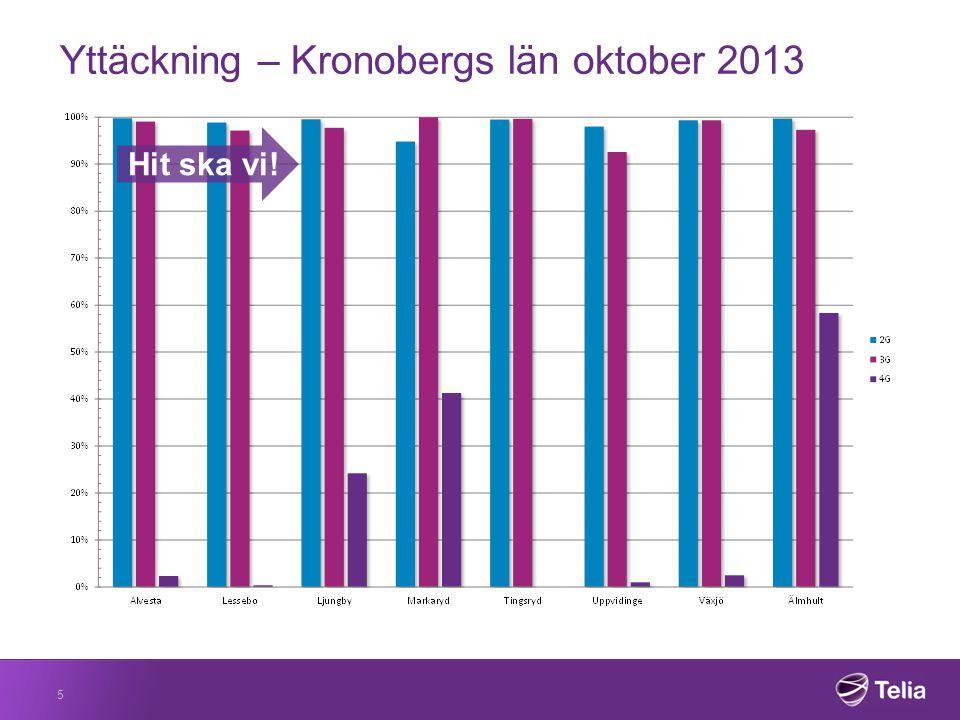 Yttäckning – Kronobergs län oktober 2013 5 Hit ska vi!