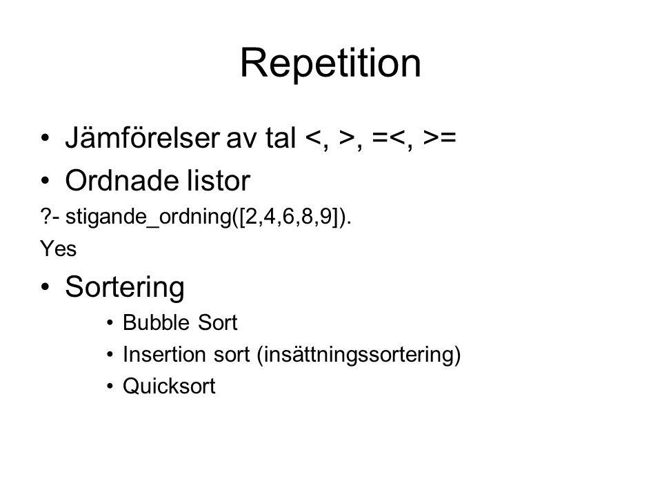 Repetition Jämförelser av tal, = = Ordnade listor ?- stigande_ordning([2,4,6,8,9]). Yes Sortering Bubble Sort Insertion sort (insättningssortering) Qu