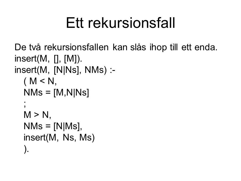 Ett rekursionsfall De två rekursionsfallen kan slås ihop till ett enda. insert(M, [], [M]). insert(M, [N|Ns], NMs) :- ( M < N, NMs = [M,N|Ns] ; M > N,