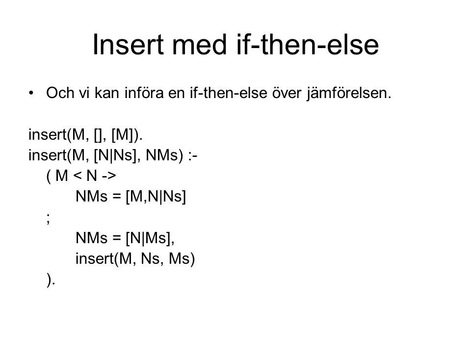 Insert med if-then-else Och vi kan införa en if-then-else över jämförelsen. insert(M, [], [M]). insert(M, [N|Ns], NMs) :- ( M NMs = [M,N|Ns] ; NMs = [