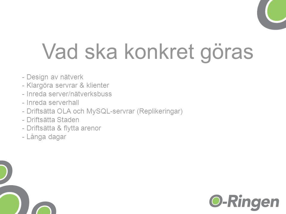 Vad ska konkret göras - Design av nätverk - Klargöra servrar & klienter - Inreda server/nätverksbuss - Inreda serverhall - Driftsätta OLA och MySQL-servrar (Replikeringar) - Driftsätta Staden - Driftsätta & flytta arenor - Långa dagar