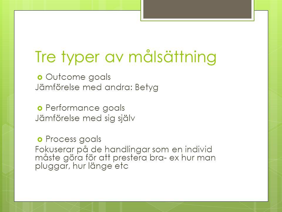 Tre typer av målsättning  Outcome goals Jämförelse med andra: Betyg  Performance goals Jämförelse med sig själv  Process goals Fokuserar på de hand
