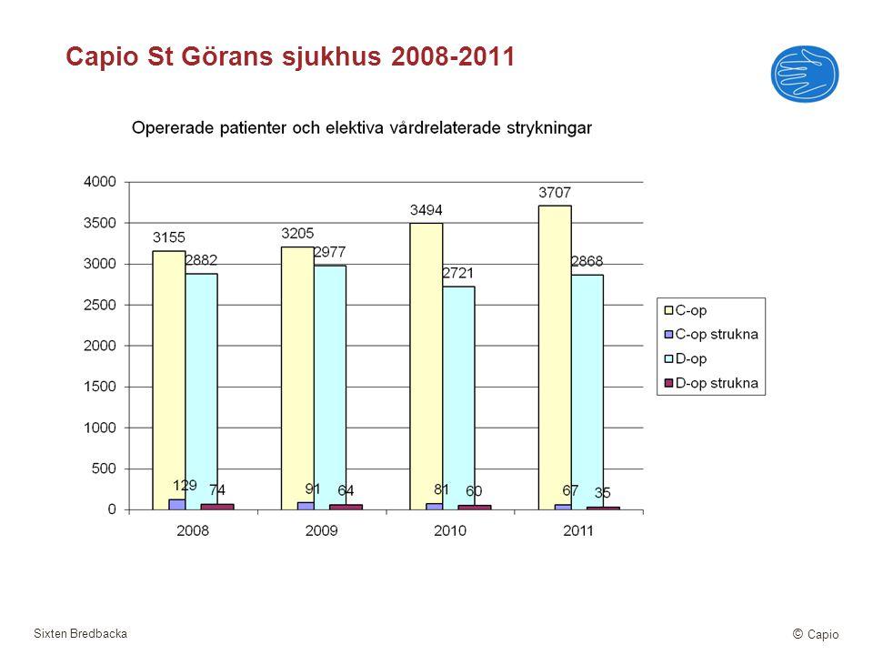 Sixten Bredbacka © Capio Capio St Görans sjukhus 2008-2011