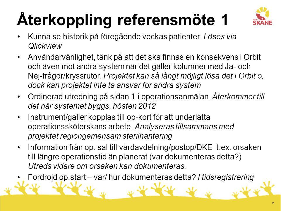 15 Återkoppling referensmöte 1 Kunna se historik på föregående veckas patienter. Löses via Qlickview Användarvänlighet, tänk på att det ska finnas en