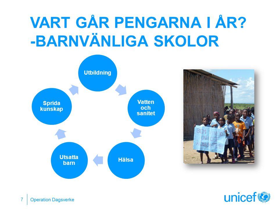 VART GÅR PENGARNA I ÅR? -BARNVÄNLIGA SKOLOR 7 Utbildning Vatten och sanitet Hälsa Utsatta barn Sprida kunskap