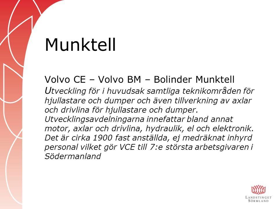 Munktell Volvo CE – Volvo BM – Bolinder Munktell U tveckling för i huvudsak samtliga teknikområden för hjullastare och dumper och även tillverkning av axlar och drivlina för hjullastare och dumper.