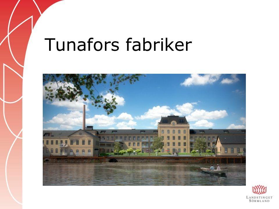 Tunafors fabriker