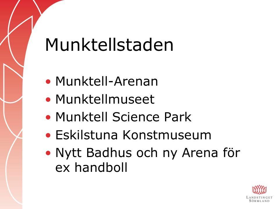 Munktellstaden Munktell-Arenan Munktellmuseet Munktell Science Park Eskilstuna Konstmuseum Nytt Badhus och ny Arena för ex handboll