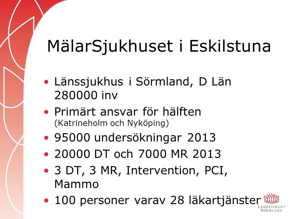 MälarSjukhuset i Eskilstuna Länssjukhus i Sörmland, D Län 280000 inv Primärt ansvar för hälften (Katrineholm och Nyköping) 95000 undersökningar 2013 20000 DT och 7000 MR 2013 3 DT, 3 MR, Intervention, PCI, Mammo 100 personer varav 28 läkartjänster
