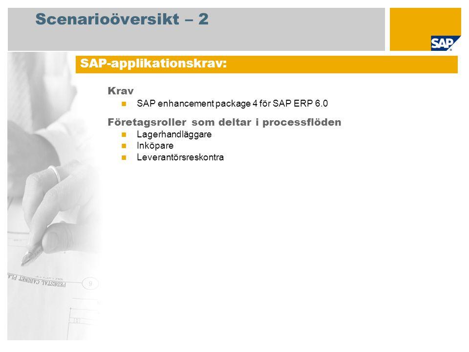 Scenarioöversikt – 2 Krav SAP enhancement package 4 för SAP ERP 6.0 Företagsroller som deltar i processflöden Lagerhandläggare Inköpare Leverantörsres