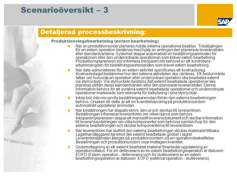 Scenarioöversikt – 3 Produktionslegobearbetning (extern bearbetning) När en produktionsorder planeras måste externa operationer beaktas. Tidsåtgången