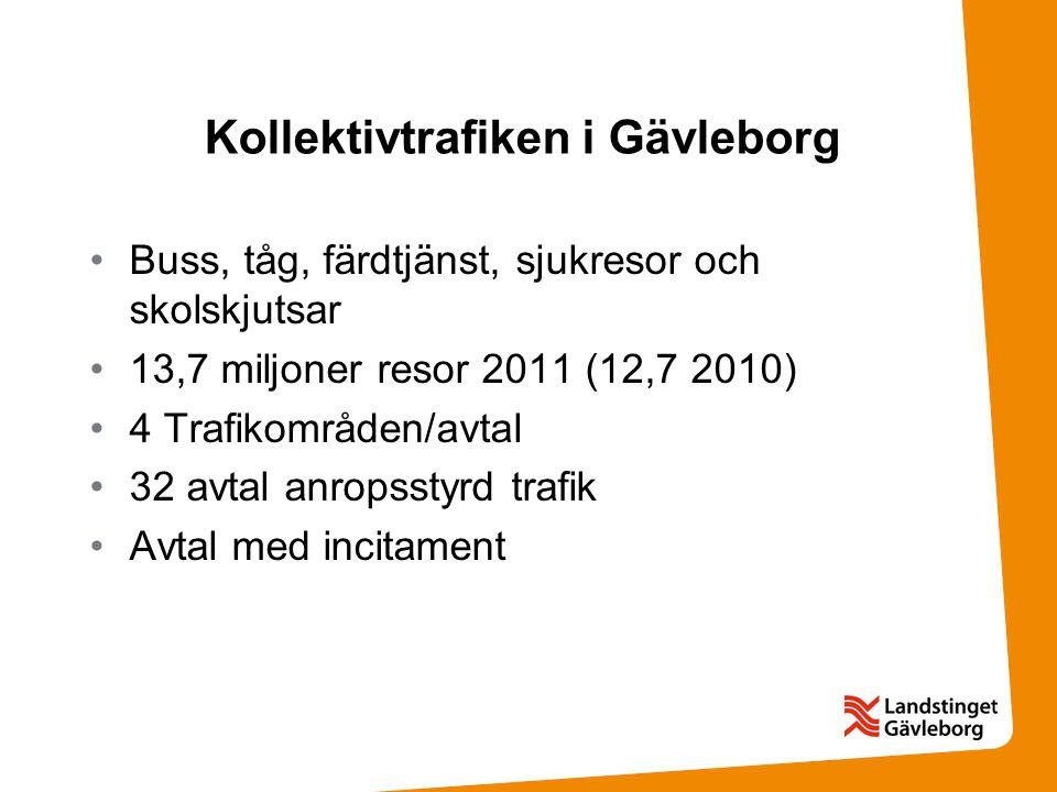 Kollektivtrafiken i Gävleborg Buss, tåg, färdtjänst, sjukresor och skolskjutsar 13,7 miljoner resor 2011 (12,7 2010) 4 Trafikområden/avtal 32 avtal anropsstyrd trafik Avtal med incitament