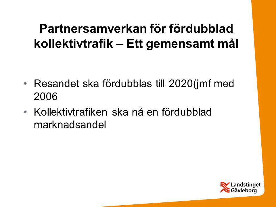 Partnersamverkan för fördubblad kollektivtrafik – Ett gemensamt mål Resandet ska fördubblas till 2020(jmf med 2006 Kollektivtrafiken ska nå en fördubblad marknadsandel
