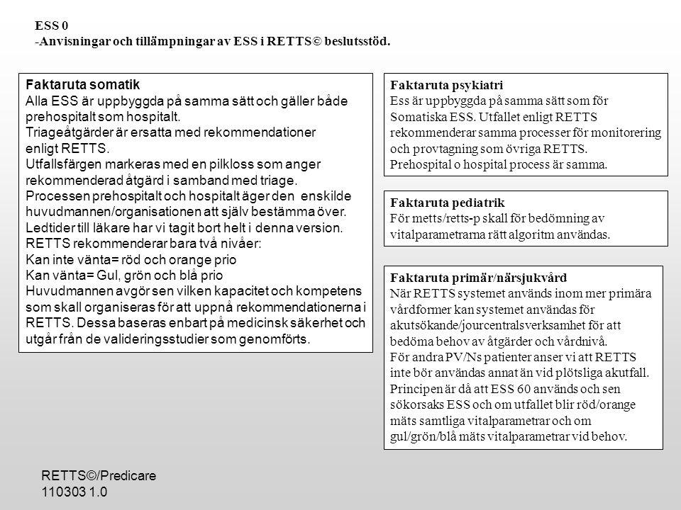 RETTS©/Predicare 110303 1.0 -Pulserande blödning -Misstänkt penetrerande ögonskada -Misstänkt skelettskada huvud/hals -Blödning från hörselgång -Kraftig och ökande svullnad i regionen -Sväljningssvårigheter -Berusad patient/intoxikerad -Ak-behandling eller blödningsbenägenhet -Sensibilitetsnedsättning i extremitet -Djup sårskada som behöver sutureras -Medvetslöshet/amnesi i samband med skada -Misshandel kan lägst bli gul - Ytliga skador och inget av ovanstående -Hängning/strypningsförsök -Penetrerande skada huvud/hals -Brännskada/kemskada inhalationsskada Processåtgärd hospitalt: Komplettera på orange prio med intox- prover, PK-INR, APTT enligt rutin.