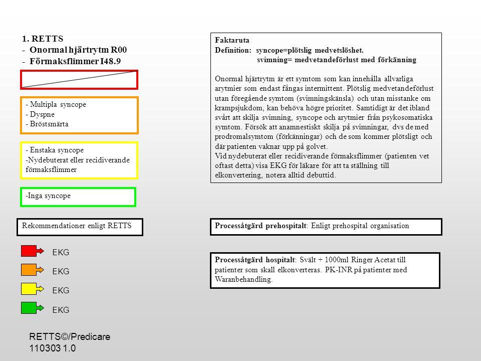 RETTS©/Predicare 110303 1.0 - Akut sensoriska eller motoriska CNS symtom -RLS >/= 2 med SBT > 240 och/eller DBT 140mmHg DBT >140 DBT > 120 (upprepade mätningar) Inget av ovanstående Processåtgärd prehospitalt: Enligt prehospital organisation Rekommenderad processåtgärd hospitalt: BT på gul och grön prio varje timma.