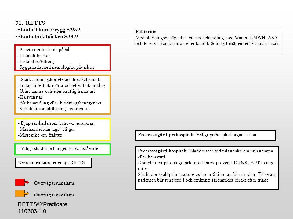 RETTS©/Predicare 110303 1.0 - Stark andningskorrelerad thorakal smärta -Tilltagande buksmärta och/eller bukomfång -Urinstämma och/eller kraftig hematuri -Halsvenstas -Ak-behandling eller blödningsbenägenhet -Sensibilitetsnedsättning i extremitet - Djup sårskada som behöver sutureras -Misshandel kan lägst bli gul -Misstanke om fraktur - Ytliga skador och inget av ovanstående -Penetrerande skada på bål -Instabilt bäcken -Instabil bröstkorg -Ryggskada med neurologisk påverkan Processåtgärd hospitalt: Bladderscan vid misstanke om urinstämma eller hematuri.