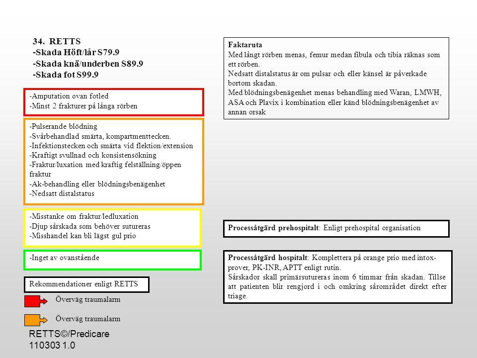 RETTS©/Predicare 110303 1.0 -Pulserande blödning -Svårbehandlad smärta, kompartmenttecken.