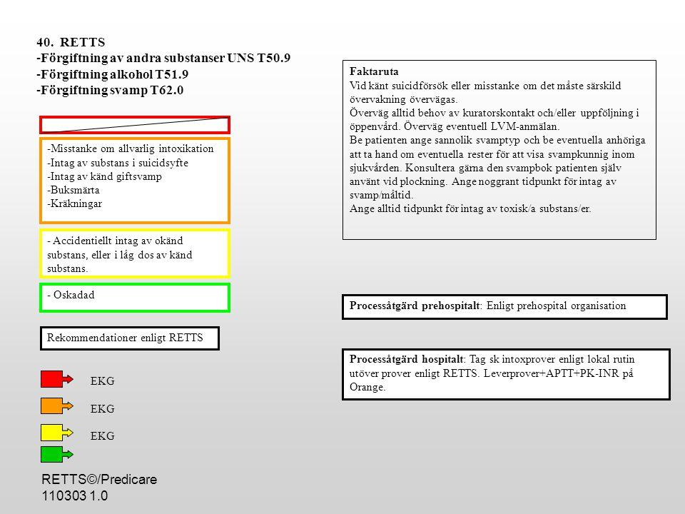 RETTS©/Predicare 110303 1.0 -Misstanke om allvarlig intoxikation -Intag av substans i suicidsyfte -Intag av känd giftsvamp -Buksmärta -Kräkningar - Accidentiellt intag av okänd substans, eller i låg dos av känd substans.