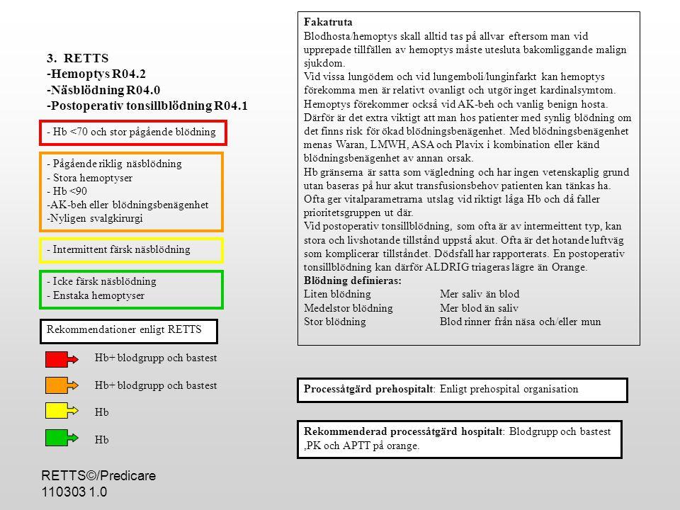 RETTS©/Predicare 110303 1.0 -Samtidig svår bröstsmärta med eller utan andnings korrelation, och/eller syncope -Synlig halsvenstas - Ischemitecken på EKG+dyspne - Endast andningskorrelerad bröstsmärta -I kombination med tachykardi - Inget av ovanstående Processåtgärd hospitalt: TNI på röd, orange och gul prio.