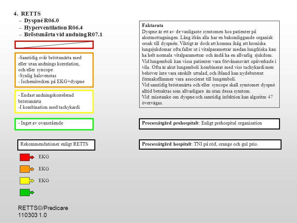 RETTS©/Predicare 110303 1.0 - Nytillkommet vänstergrenblock - ST-höjning -Ishemitecken på EKG + pågående bröstsmärta -Nyligen/pågående brsm med vegetativa symtom (kallsvett,illamående) -Brsm+dyspné -Brsm som kommer i vila och/eller vid ringa ansträngning -Brsm + syncope - Måttlig/lätt brsm men med normalt EKG -Riskfaktorer -Inget av ovanstående Processåtgärd hospitalt: TNI-serie på röd, orange och gul prio.