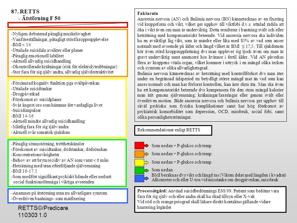-Nyligen debuterad påtaglig muskelsvaghet -Vanföreställningar, påtagligt störd kroppsupplevelse -BMI  14 -Uttalade suicidala avsikter eller planer -Påtaglig emotionell labilitet -Aktuell allvarlig suicidhandling -Okontrollerade kräkningar (risk för elektrolytrubbningar) -Stor fara för sig själv/andra, allvarlig självdestruktivitet -Försämrad kognitiv funktion pga svältpåverkan -Uttalade suicidtankar -Drogpåverkad -Förekomst av suicidplaner -Svår ångest/oro som hämmar det vardagliga livet -Suicidimpulser -BMI 14-16 -Aktuell mindre allvarlig suicidhandling -Måttlig fara för sig själv/andra -Aktuell svår somatisk sjukdom -Påtaglig sömnstörning, trötthetskänslor -Förekomst av suicidtankar, dödstankar, dödsönskan -Koncentrationsvårigheter -Behov av att bryta recidiv av AN som varat  6 mån -Hetsätning med/utan efterföljande självrensning -BMI 16-17.5 -Som medfört signifikant psykiskt lidande eller nedsatt social funktionsförmåga i viktiga avseenden -Anamnes på ätstörning utan nu allvarligare symtom -Överdriven bantnings- som matfixering Processåtgärd: Använd suicidbedömnings ESS 99.